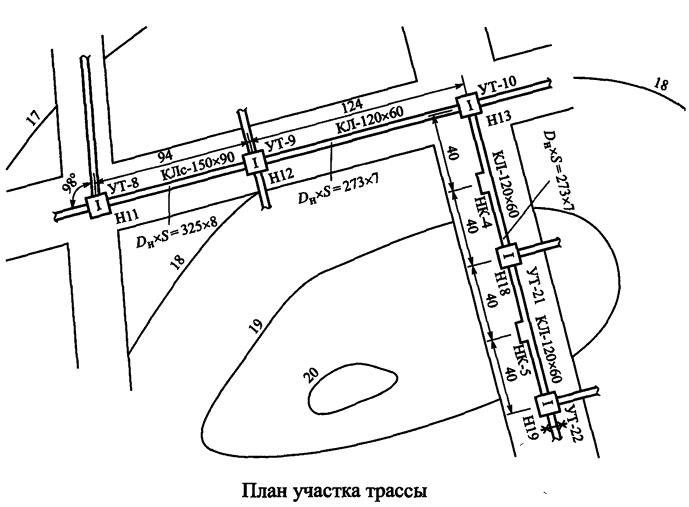 План участка трассы