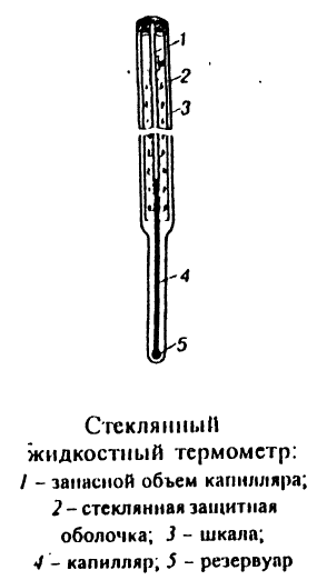 Стеклянный жидкостный термометр