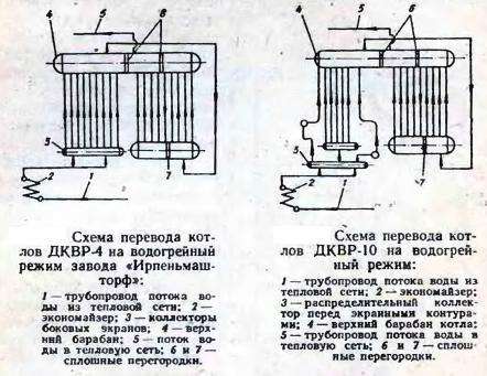 Тепловые схемы, применяемые для подогрева сетевой воды в паровых котельных, реконструированных в водогрейные