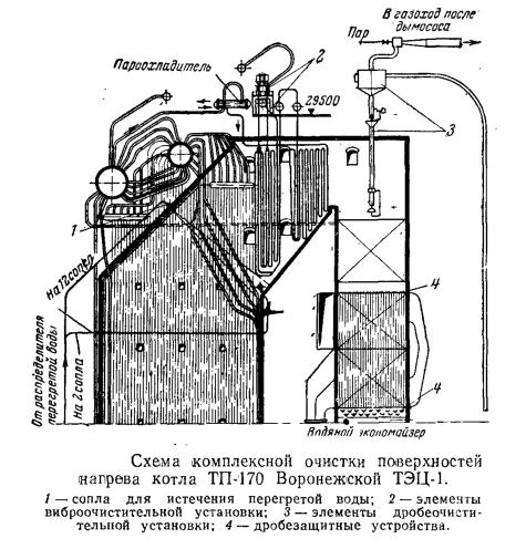Схема комплексной очистки поверхностей нагрева котла ТП-170 Воронежской ТЭЦ-1