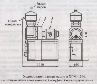 Холодильно-газовая машина ХГМ-11М