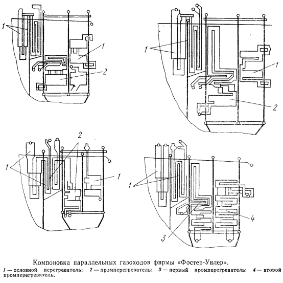Компоновка параллельных газоходов фирмы «Фостер-Уилер»
