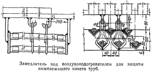 Замедлитель под воздухоподогревателем для защиты нижележащего пакета труб