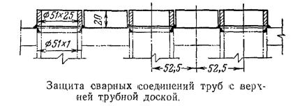 Защита сварных соединений труб с верхней трубной доской