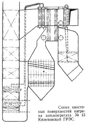 Схема хвостовых поверхностей нагрева котлоагрегата № 15 Кизеловской ГРЭС