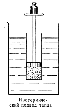 Изотермический подвод тепла