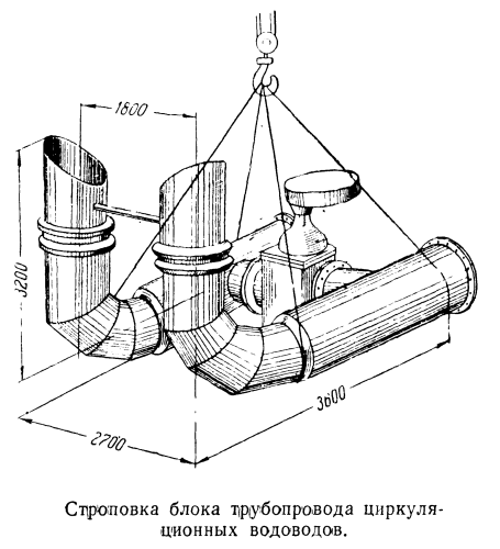 Строповка блока трубопровода циркуляционных водоводов