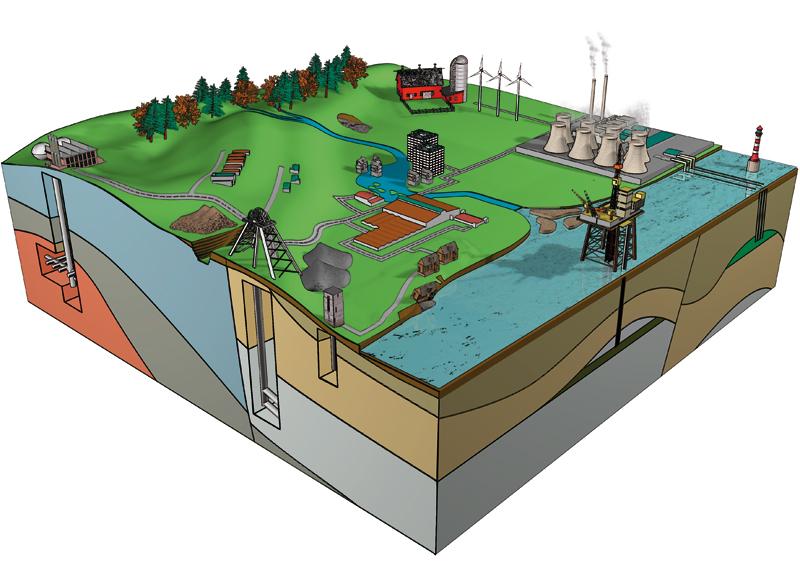 Технология улавливание и хранение углерода (CCS)