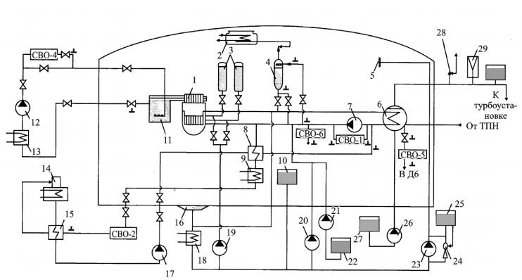 Принципиальная технологическая схема первого контура ВВЭР-1000