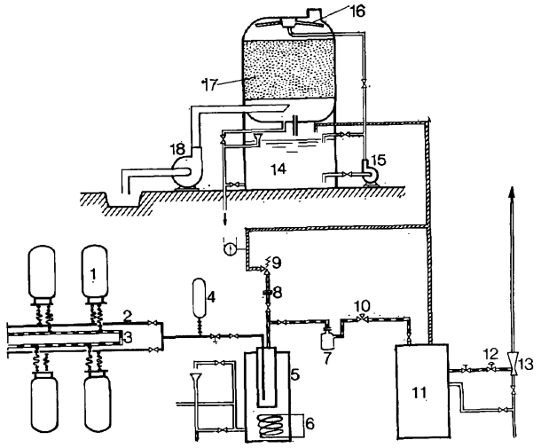 Схема хранения и распределения жидкого хлора