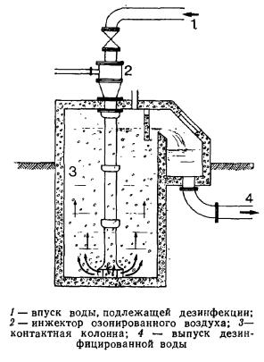 Принципиальная схема работы установки с инжекцией озонированного воздуха