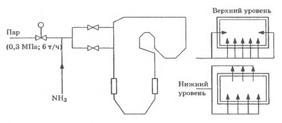 Расположение форсунок верхнего и нижнего уровней раздачи пароаммиачной смеси на котле (мощность 110 МВт) ТЭС Andra