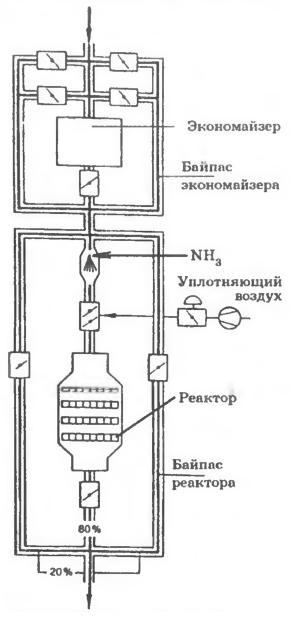 Схема сопряжения реактора с котлом № 5 ТЭС Altbach/ Deizisau