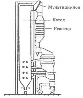 СКВ-установка с мультициклоном ТЭЦ Buer