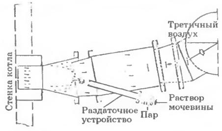 Система впрыска раствора мочевины в котел совместно с третичным воздухом