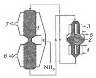 Принципиальная технологическая схема процесса селективного каталитического восстановления оксидов азота аммиаком в присутствии активированного угля