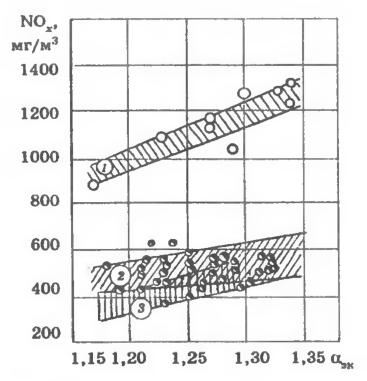 Зависимость концентрации NOx от коэффициента избытка воздуха на котле ТПП-312 Ладыжинской ГРЭС