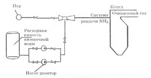 Принципиальная технологическая схема СНКВ-установки