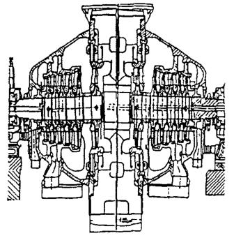 ЦСД-2 турбины Т-250/300-240 после реконструкции