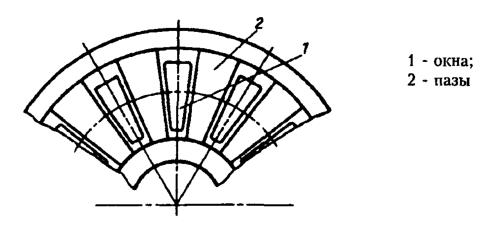 Поворотное кольцо регулирующей диафрагмы ЧНД после модернизации