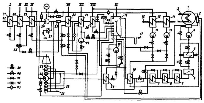 Усовершенствованная тепловая схема энергоблока с турбиной Т-250 ТЭЦ-22 Мосэнерго
