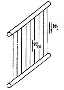Схема трубной панели прямоточного котла