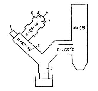 Схема выносной камеры сжигания (комбастора)
