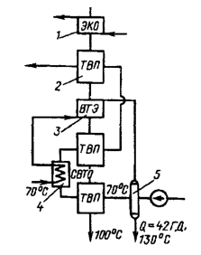 Схема хвостовых поверхностей пылеугольного котла D=420 т/ч с глубоким охлаждением уходящих газов (топливо - экибастузский уголь)