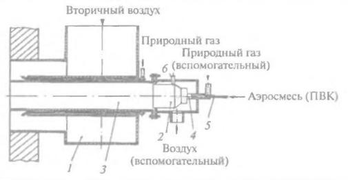 Схема установки встроенного узла подогрева угольной пыли и полости пылегазовой горелки котла