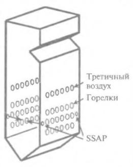 Схема расположения сопел ввода воздуха вдоль боковых стен котла