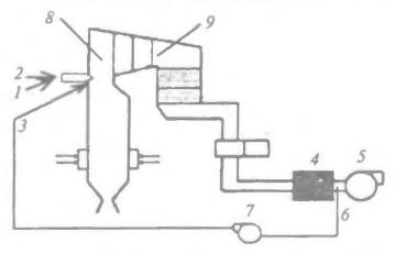 Схема технологии «чистых уходящих газов»