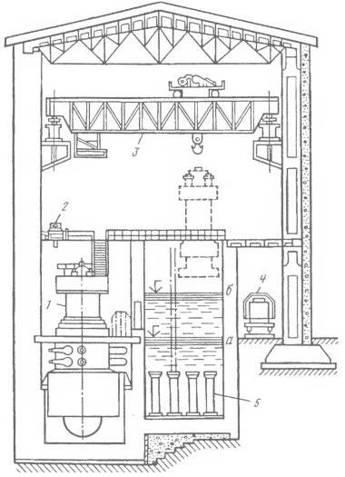 Схема транспортно-технологического оборудования для перегрузки топлива на ЭБ с ВВЭР