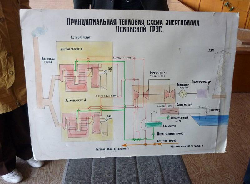 Псковская ГРЭС