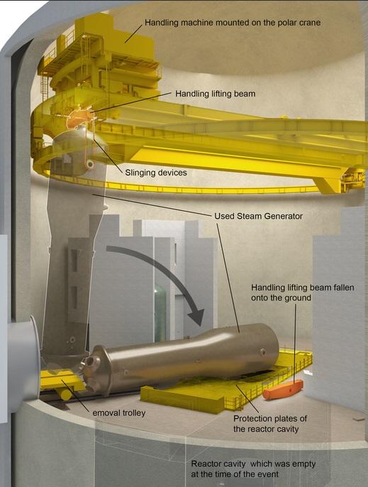 Рухнувший парогенератор на французской АЭС Paluel