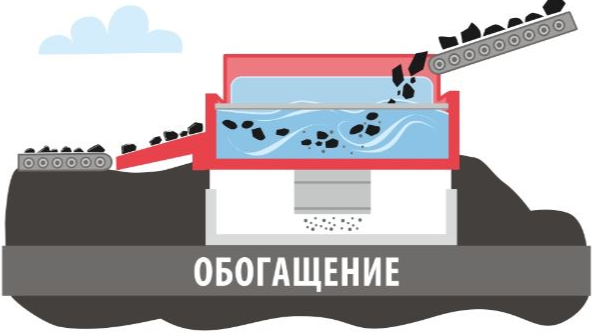 obogoshzenije_yglja_2