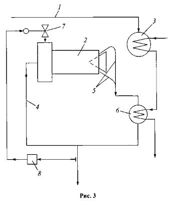 Схема редуцирования пара с вихревой трубой
