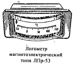 Логометр магнитоэлектрический