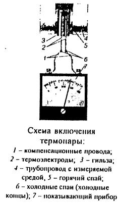 Схема включения термопары