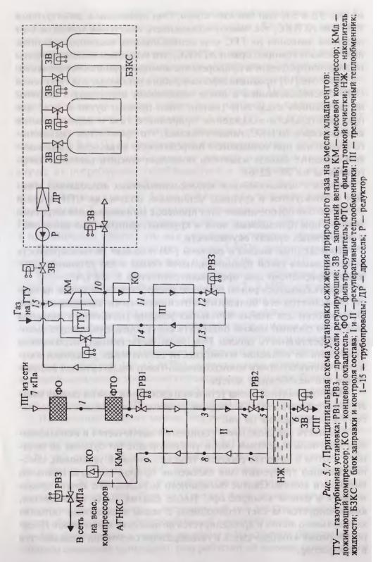 Циклы с использованием многокомпонентных холодильных агентов