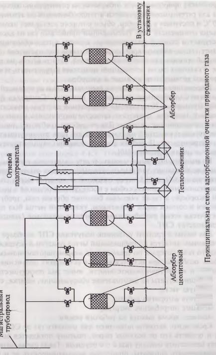 Принципиальная схема очистки и осушки природного газа адсорбционным способом