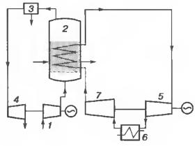 Схема комбинированного КСД-цикла с открытым и закрытым газотурбинными циклами