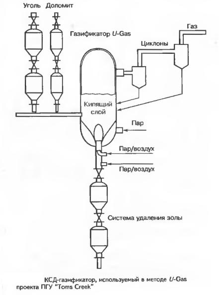 """КСД-газификатор, используемый в методе U-Gas проекта ПГУ """"Toms Creek"""""""