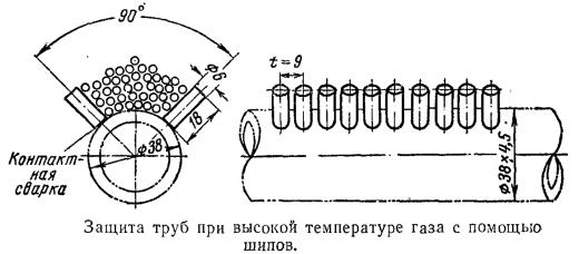 Защита труб при высокой температуре газа с помощью шипов