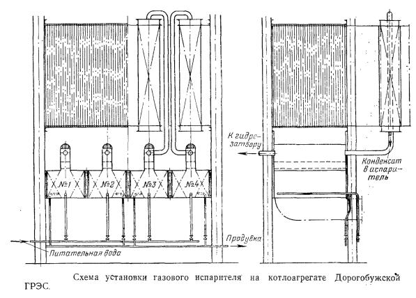 Схема установки газового испарителя на котлоагрегате Дорогобужской ГРЭС