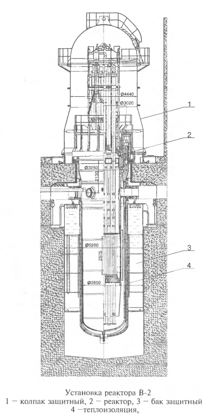 Установка реактора В-2