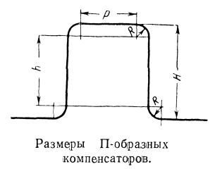 Размеры П-образных компенсаторов