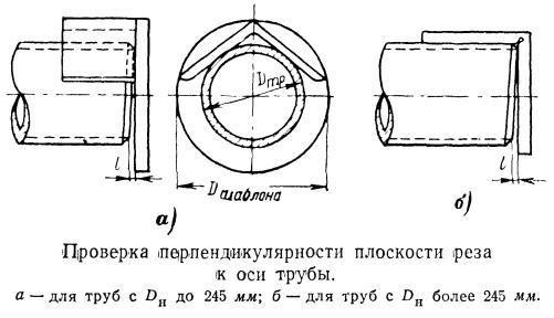 Проверка перпендикулярности плоскости реза к оси трубы