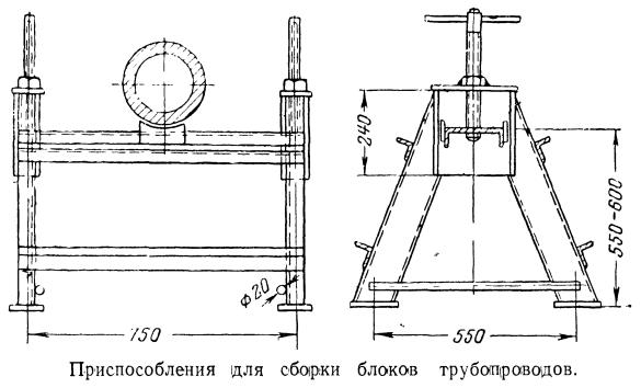Приспособления для сборки блоков трубопроводов