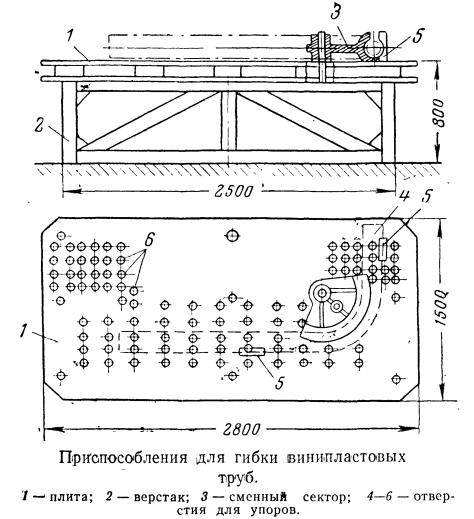 Приспособления для гибки винипластовых труб