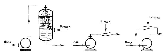 Принципиальные схемы повышения давления и насыщения воздухом воды под давлением